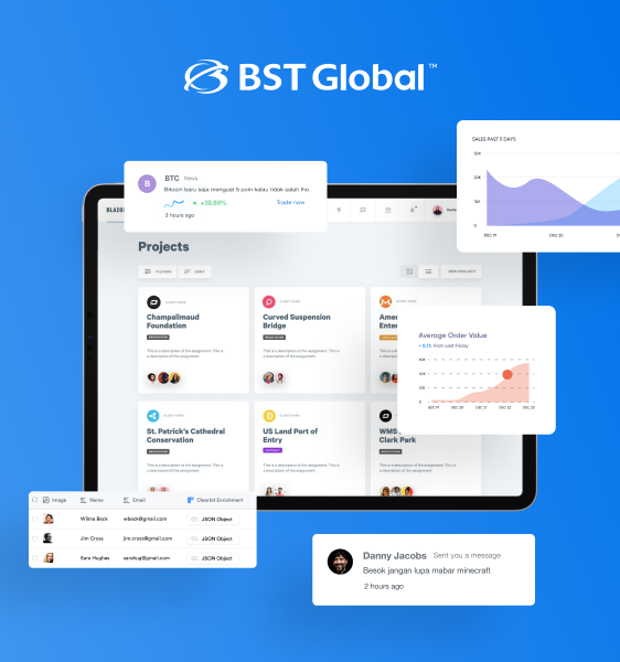 BST Global Website Design and Development